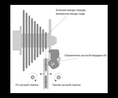 Настройка заднего переключателя скоростей задний переключатель скоростей
